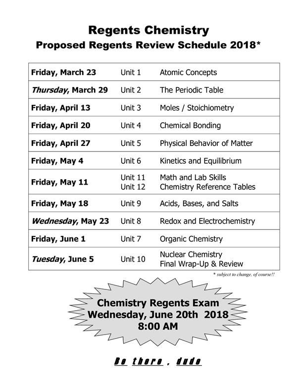 regents chemistry reference table lab